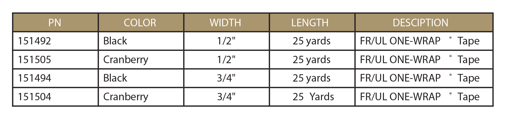 Lineal Tape offering table