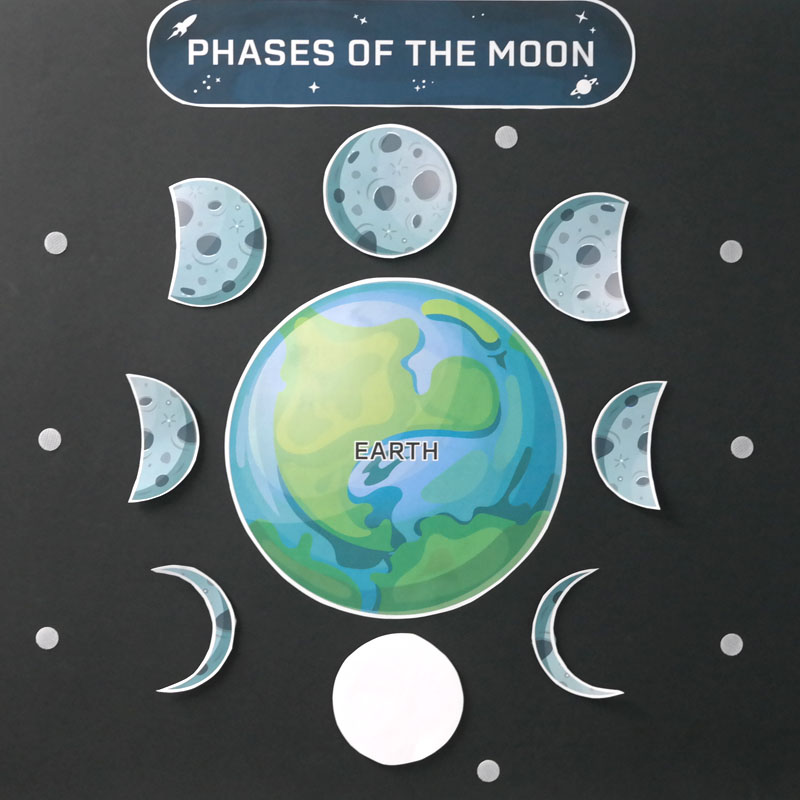 Learn the Phases of the Moon - Classroom Activity Idea 3