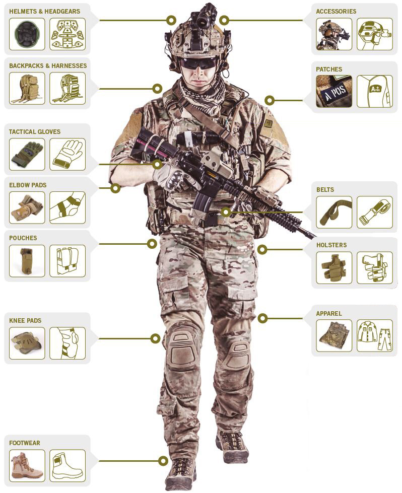 VELCRO® Brand Military Solutions