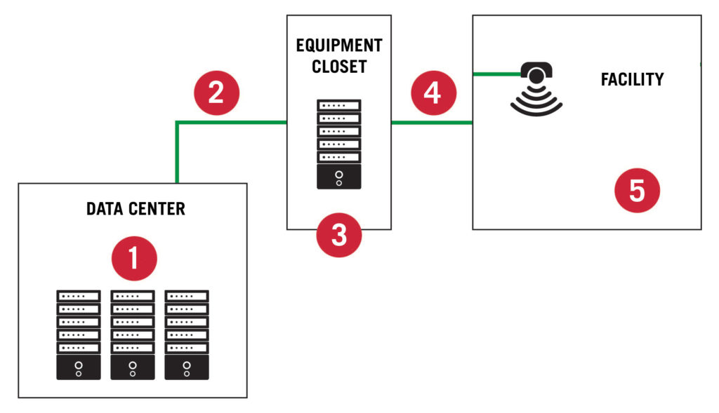 Cell signal booster diagram