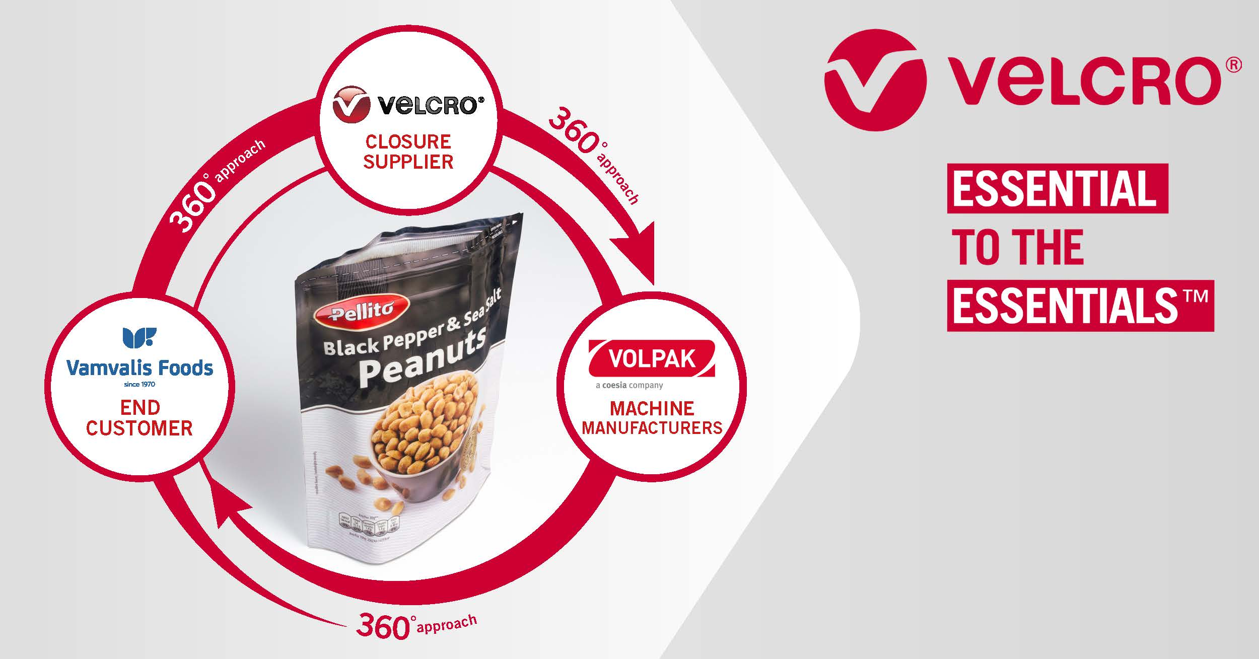 360 approach to flexible packaging. Vamvalis, VOLPAK and Velcro Companies' logos and the Pellito package