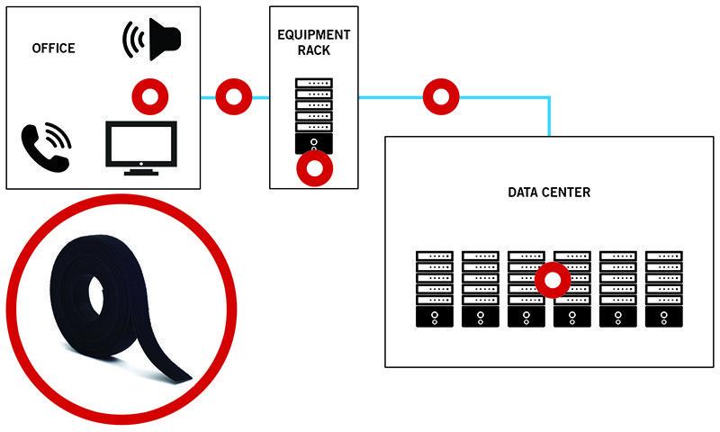 Pro AV System