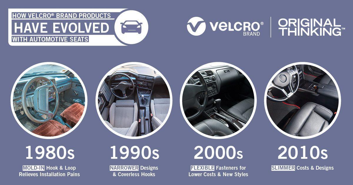 Automotive Seat Manufacturing